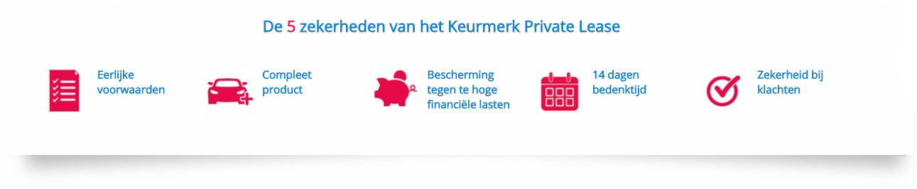 5 zekerheden Private Lease